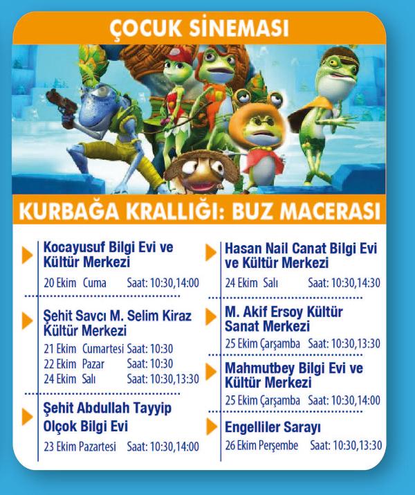 Kurbağa Krallığı: Buz Macerası - Çocuk Sinema